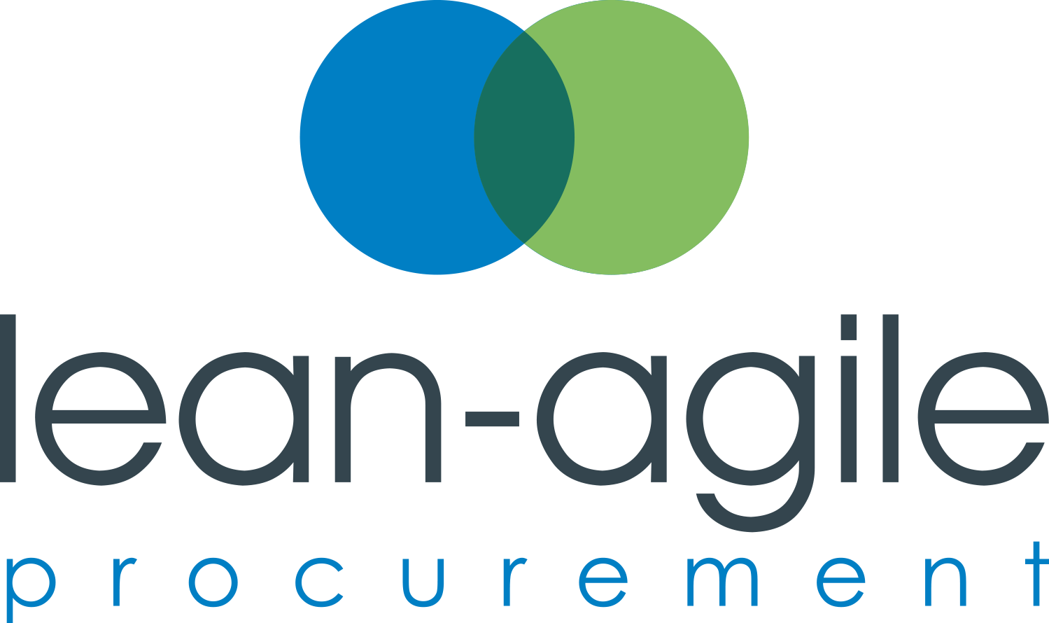 lean-agile procurement
